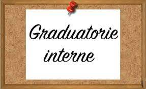 Circolare n. 122 pubblicazione graduatoria definitiva per l'individuazione dei docenti soprannumerari titolari  A.S. 2021/2022